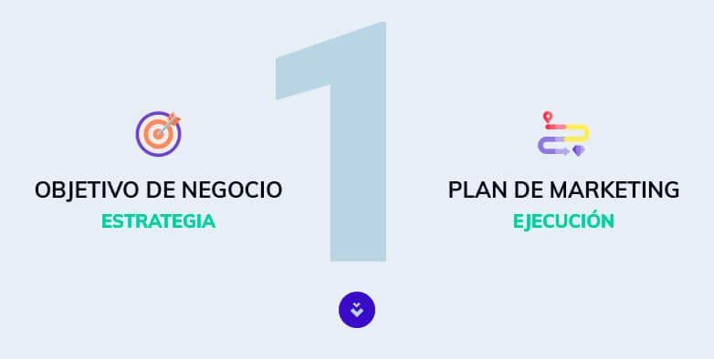 Definimos un Plan de Acción