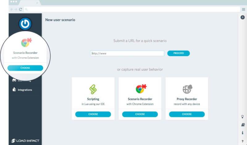 Load Impact, la página con usabilidad ideal