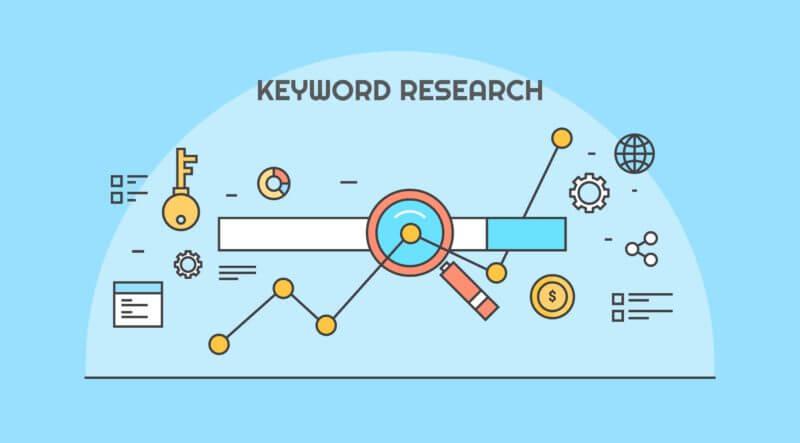 Tener análisis de Keyword Research