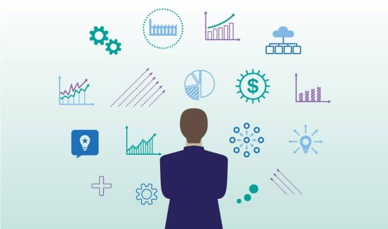 Conocer los objetivos del cliente o marca