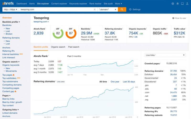 Ahref, la plataforma ideal para tener un análisis de enlaces