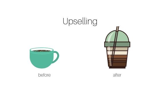 ¿Qué es el up selling?
