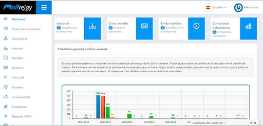 Mailrelay, la plataforma que contesta a tus clientes de forma gratuita