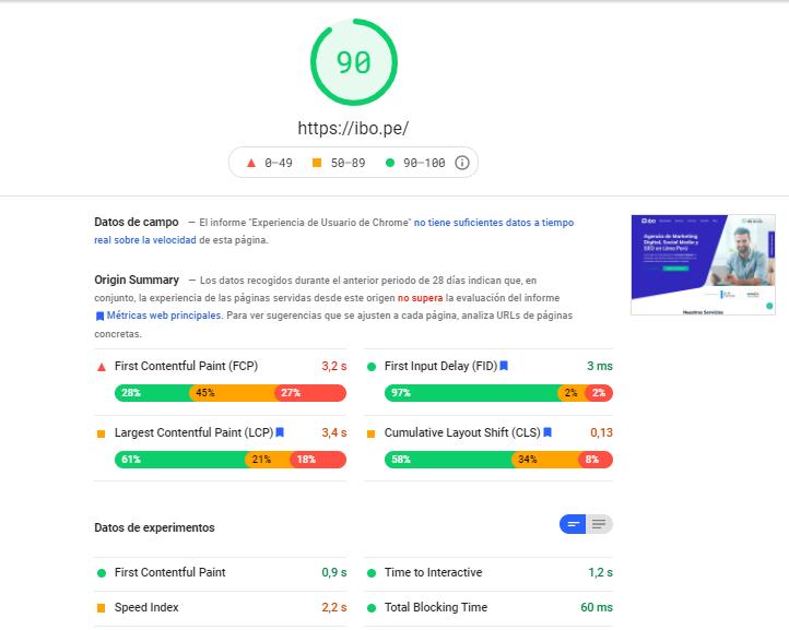 puntuación de velocidad de carga web y optimización
